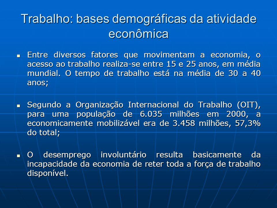 Trabalho: bases demográficas da atividade econômica