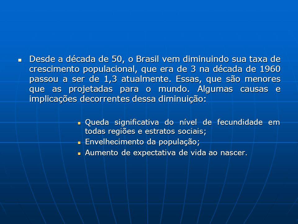 Desde a década de 50, o Brasil vem diminuindo sua taxa de crescimento populacional, que era de 3 na década de 1960 passou a ser de 1,3 atualmente. Essas, que são menores que as projetadas para o mundo. Algumas causas e implicações decorrentes dessa diminuição: