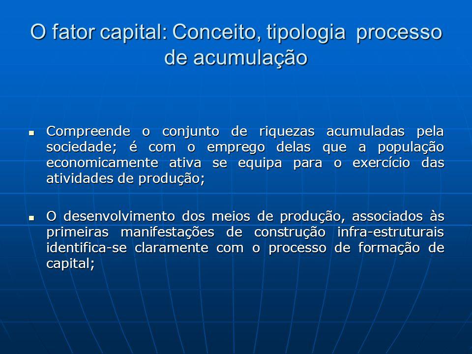 O fator capital: Conceito, tipologia processo de acumulação