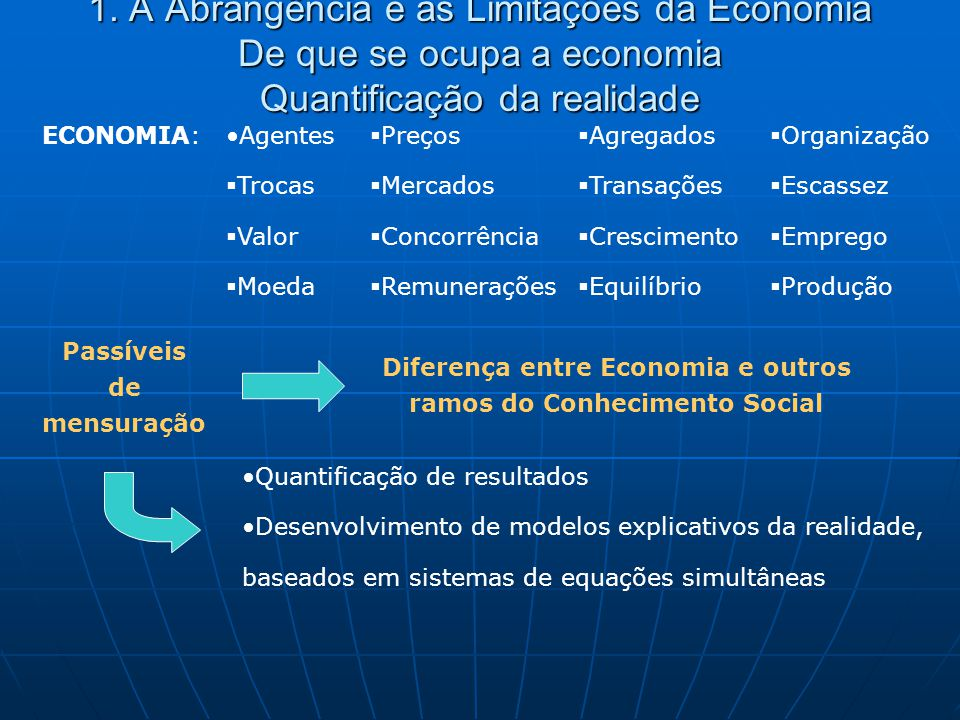 1. A Abrangência e as Limitações da Economia De que se ocupa a economia Quantificação da realidade