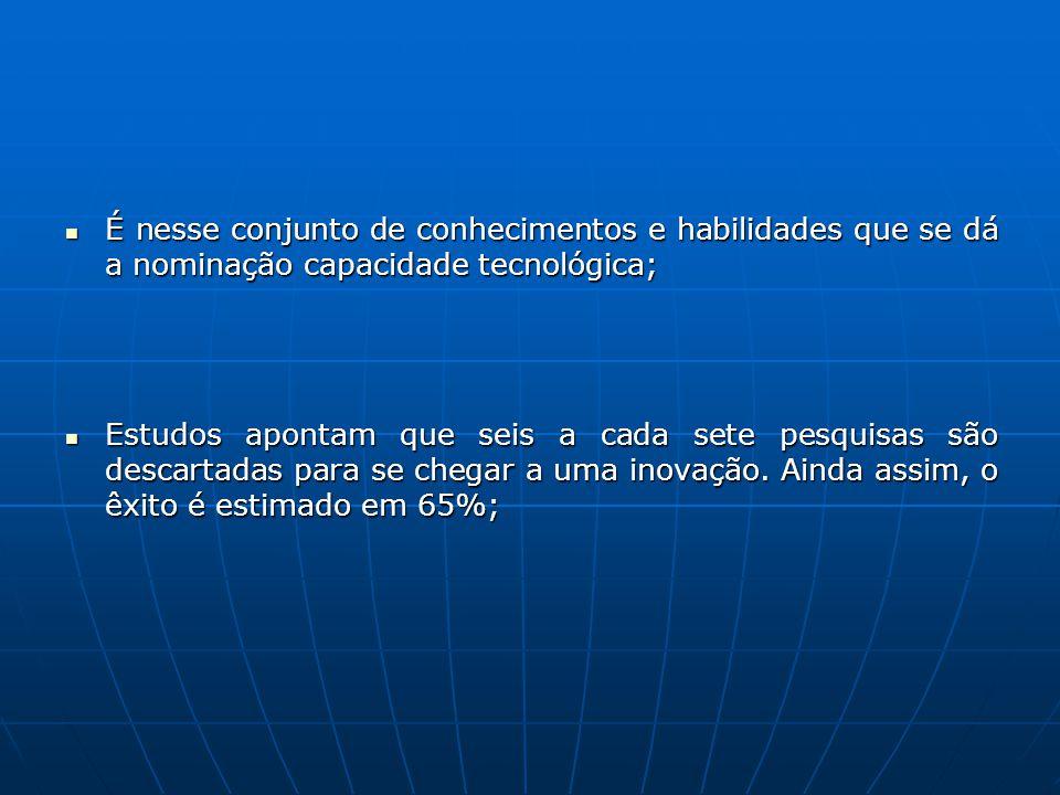 É nesse conjunto de conhecimentos e habilidades que se dá a nominação capacidade tecnológica;