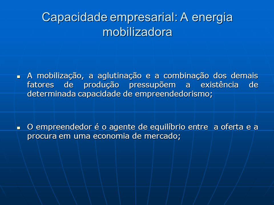 Capacidade empresarial: A energia mobilizadora