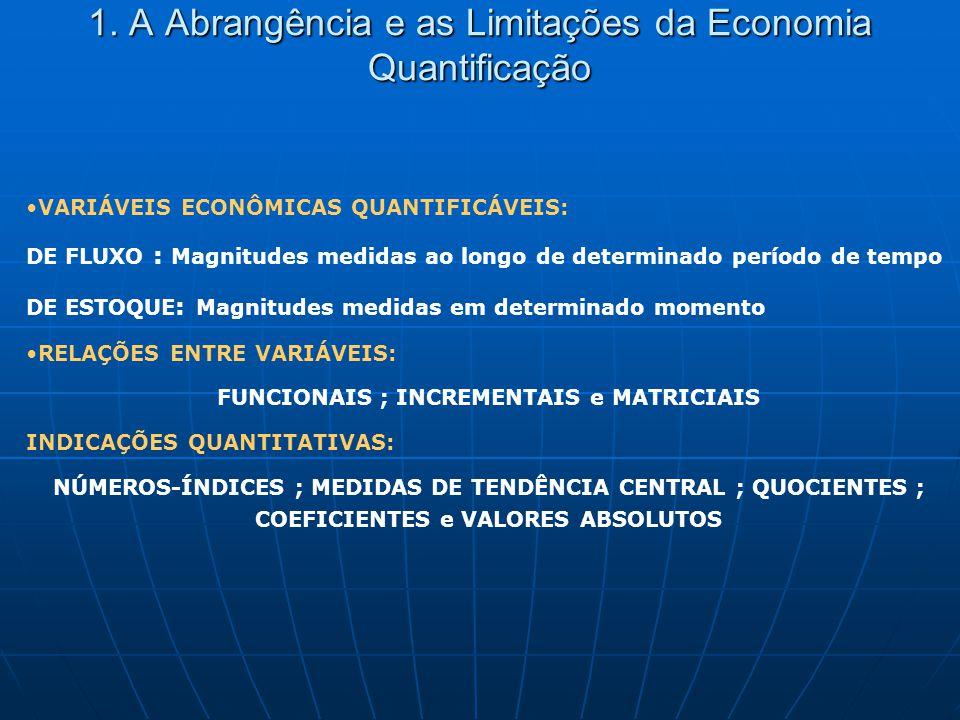 1. A Abrangência e as Limitações da Economia Quantificação