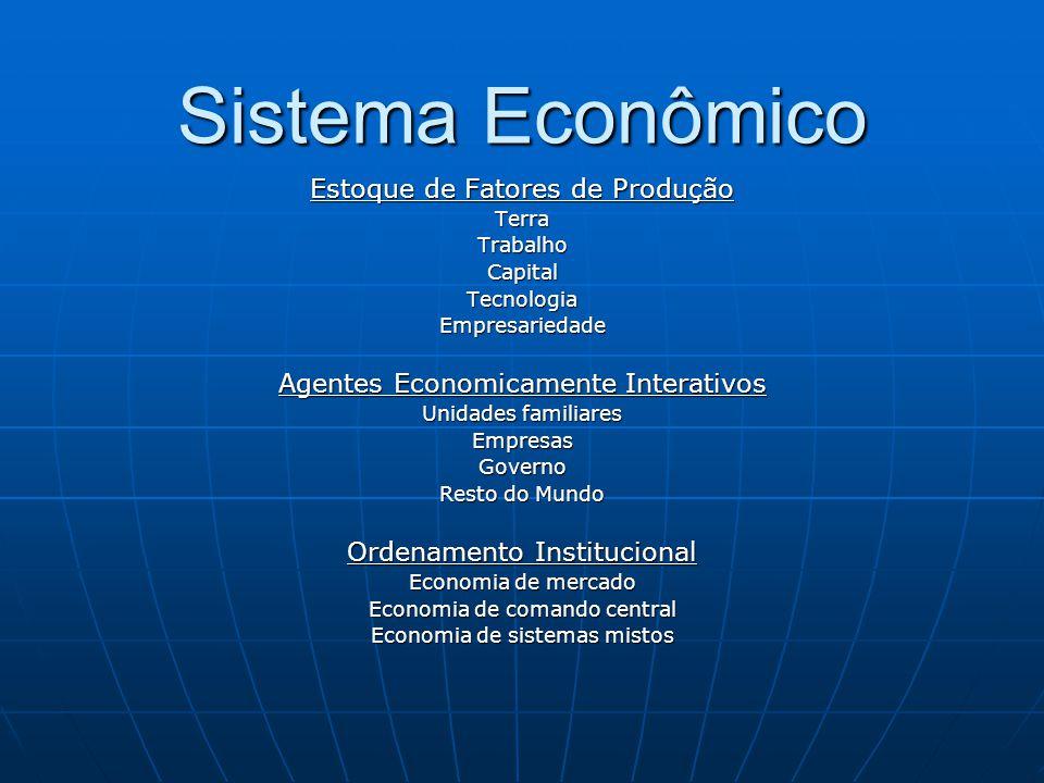 Sistema Econômico Estoque de Fatores de Produção