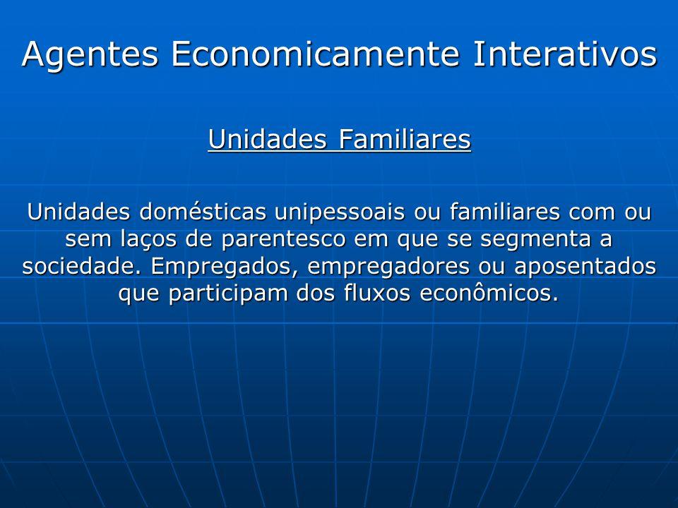 Agentes Economicamente Interativos