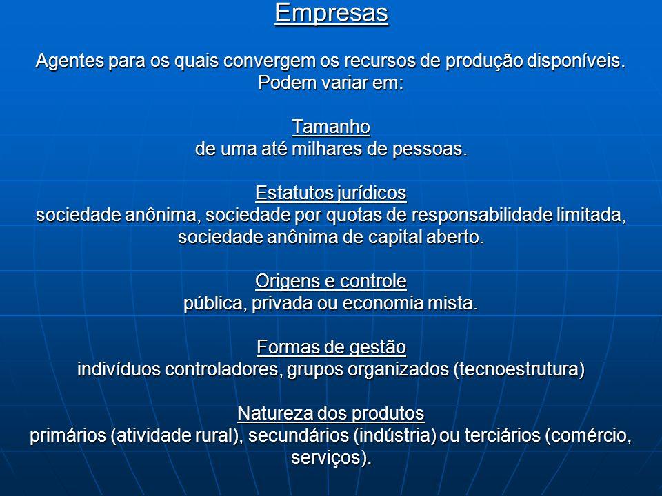 Empresas Agentes para os quais convergem os recursos de produção disponíveis.