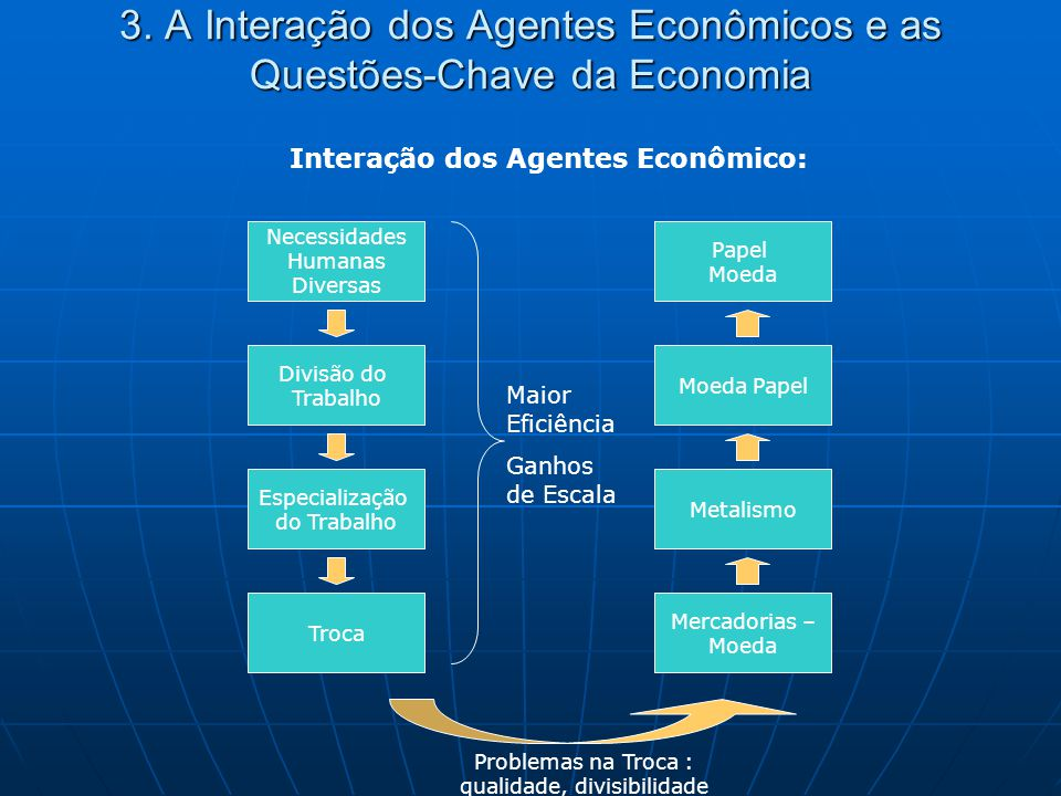 3. A Interação dos Agentes Econômicos e as Questões-Chave da Economia
