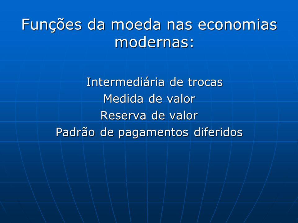 Funções da moeda nas economias modernas: