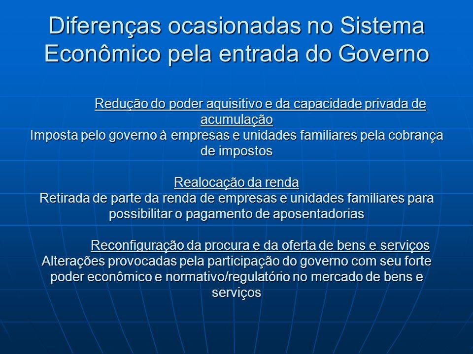 Diferenças ocasionadas no Sistema Econômico pela entrada do Governo