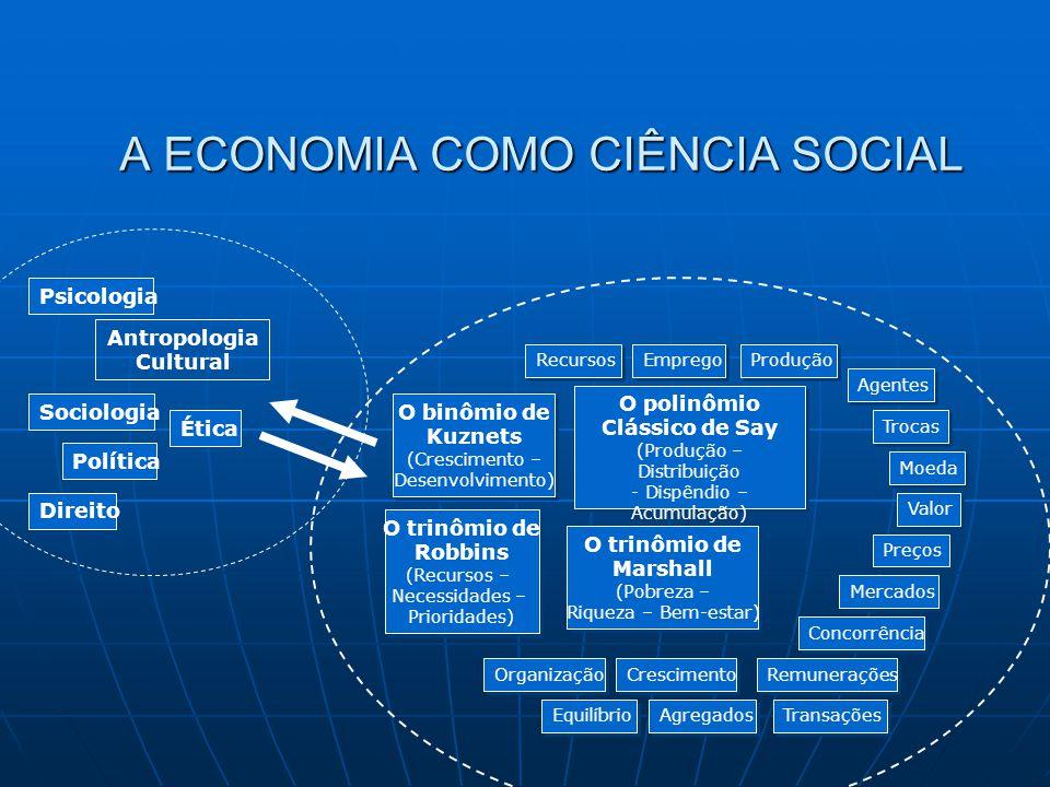 A ECONOMIA COMO CIÊNCIA SOCIAL