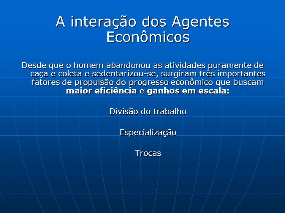 A interação dos Agentes Econômicos