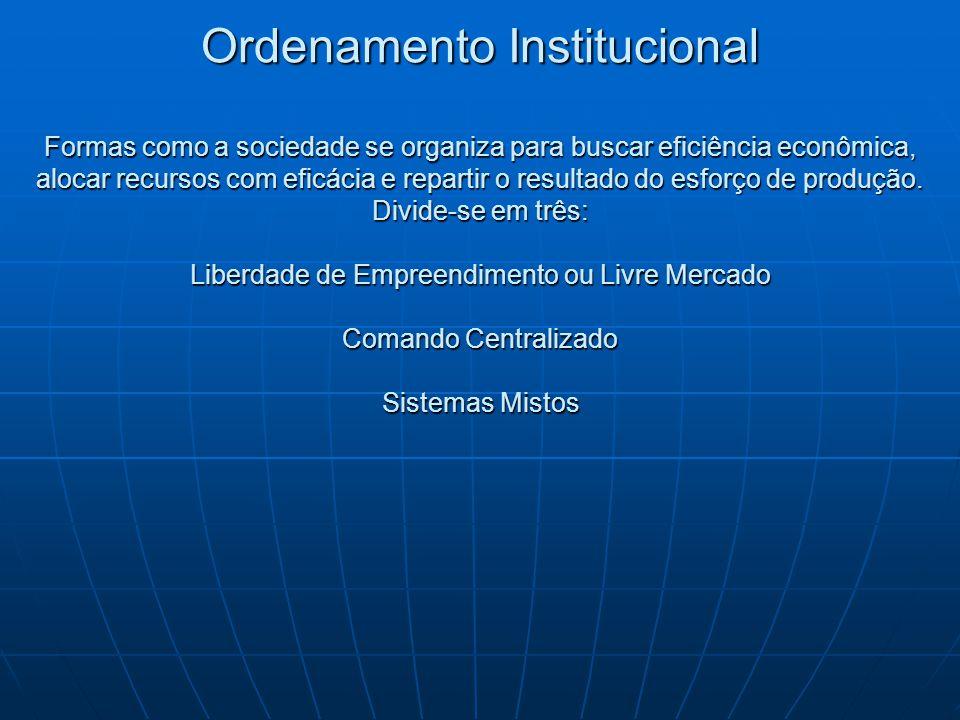Ordenamento Institucional Formas como a sociedade se organiza para buscar eficiência econômica, alocar recursos com eficácia e repartir o resultado do esforço de produção.