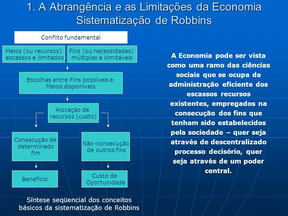 1. A Abrangência e as Limitações da Economia Sistematização de Robbins