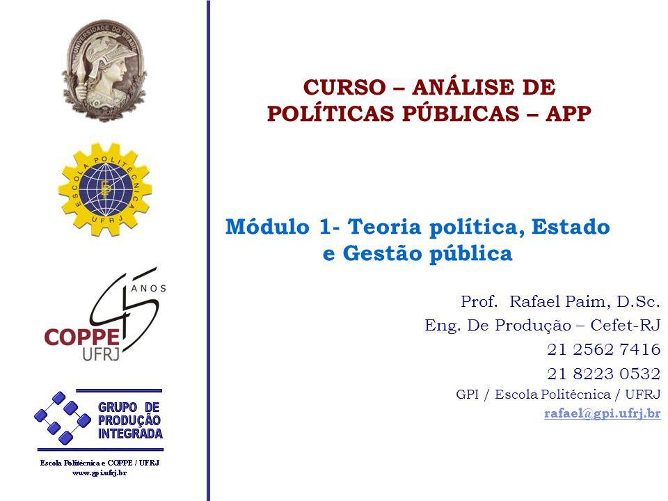 Módulo 1- Teoria política, Estado e Gestão pública