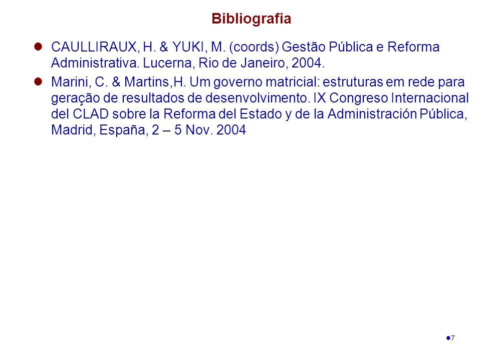 Bibliografia CAULLIRAUX, H. & YUKI, M. (coords) Gestão Pública e Reforma Administrativa. Lucerna, Rio de Janeiro, 2004.