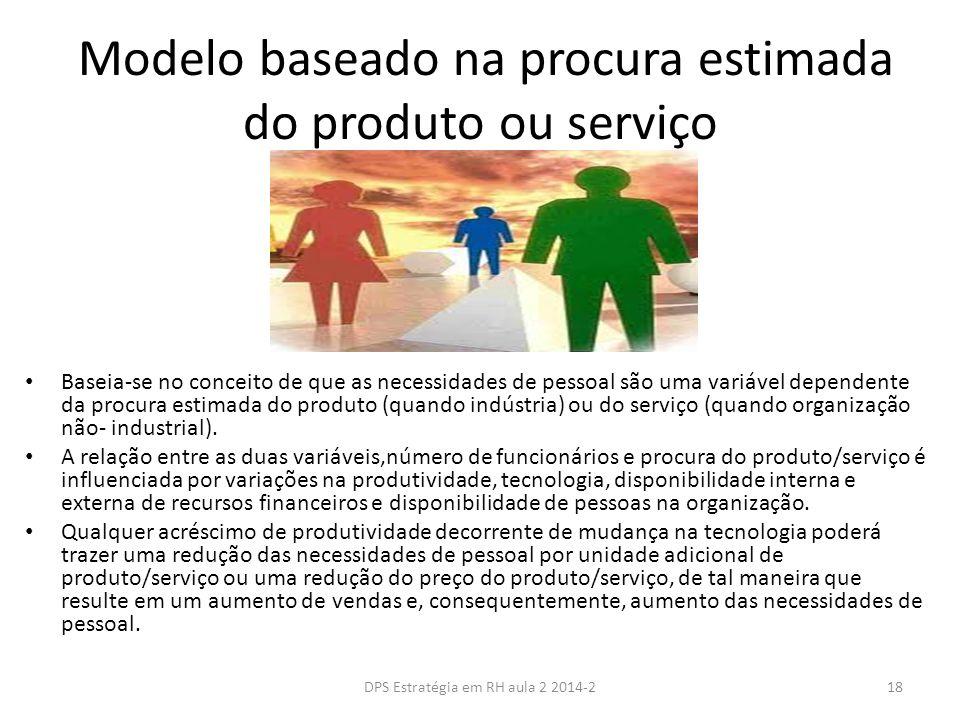 Modelo baseado na procura estimada do produto ou serviço