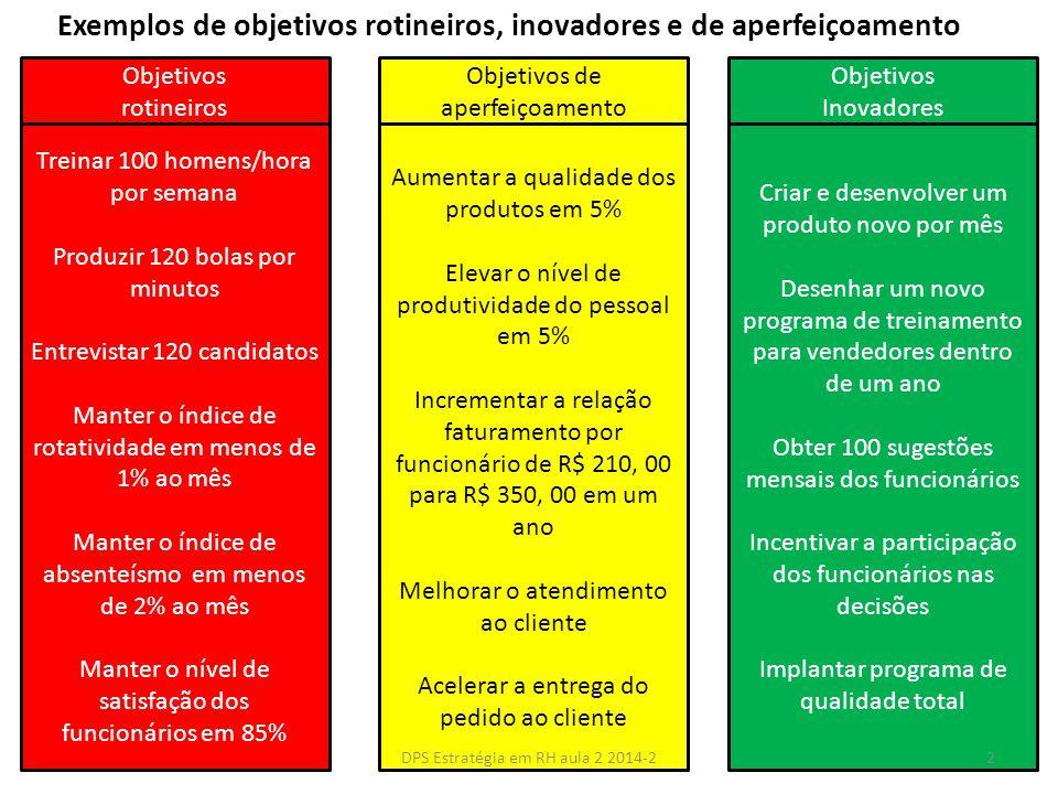 Exemplos de objetivos rotineiros, inovadores e de aperfeiçoamento