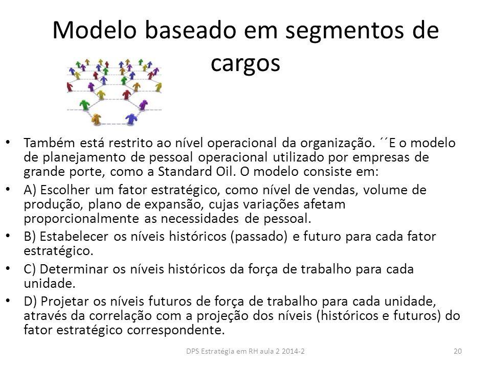 Modelo baseado em segmentos de cargos