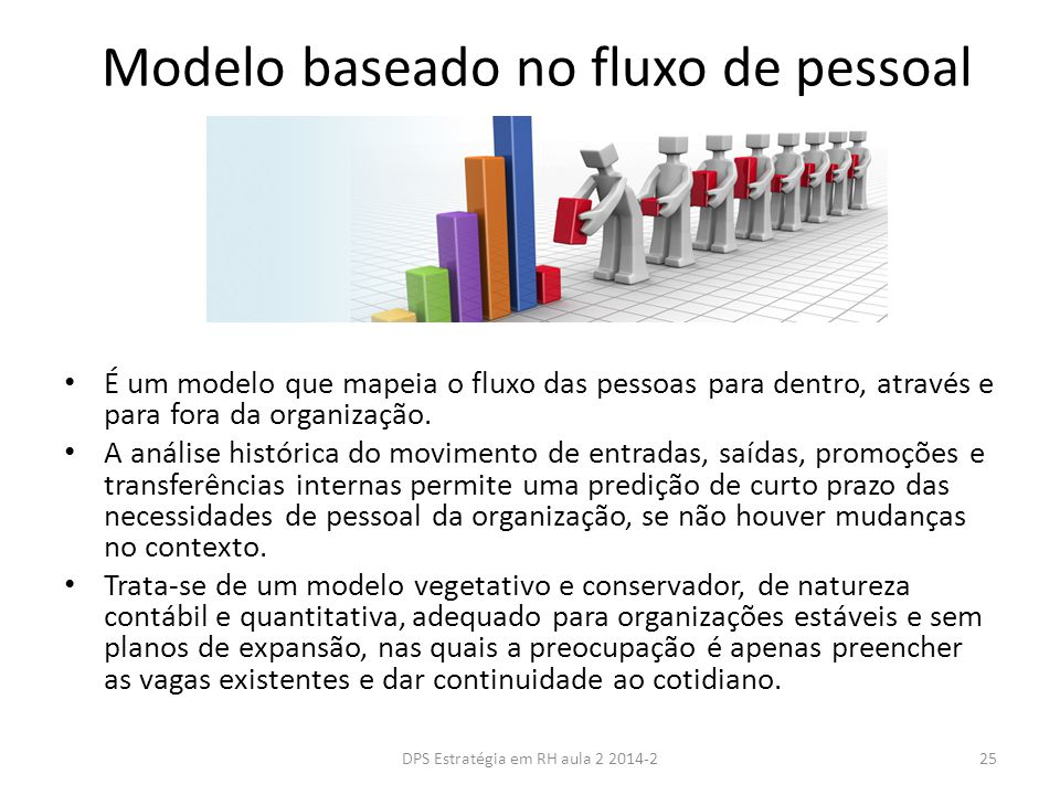 Modelo baseado no fluxo de pessoal