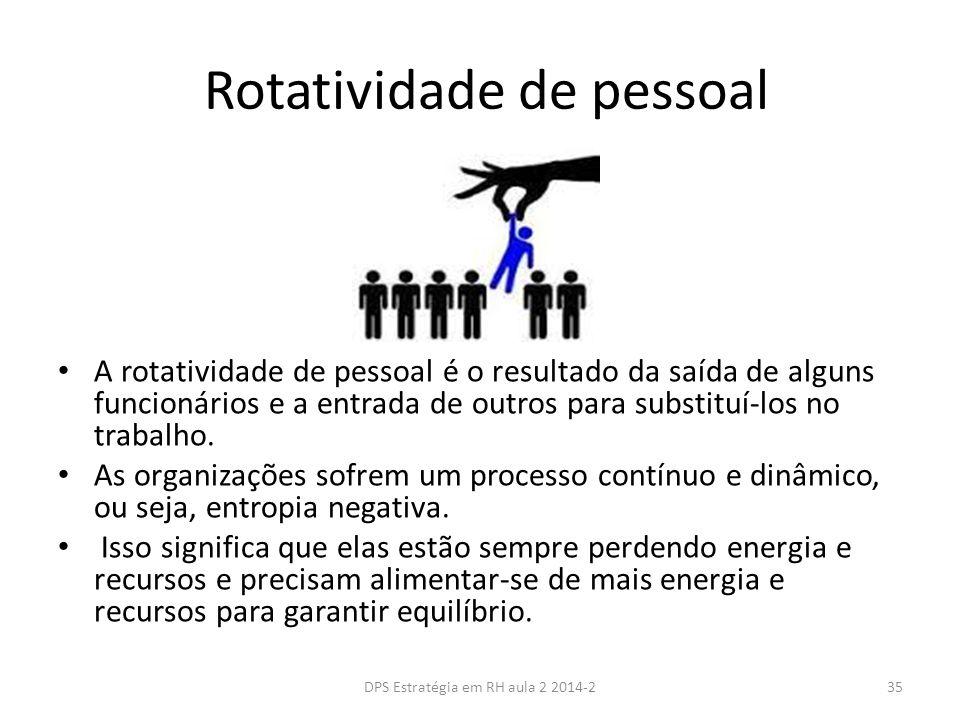 Rotatividade de pessoal