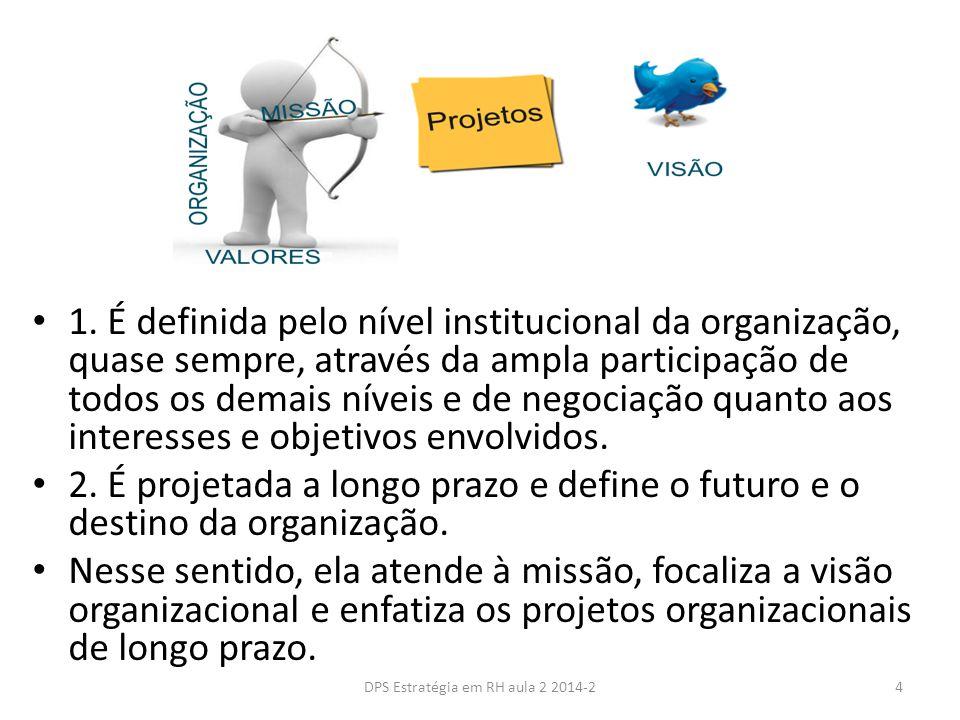 DPS Estratégia em RH aula 2 2014-2