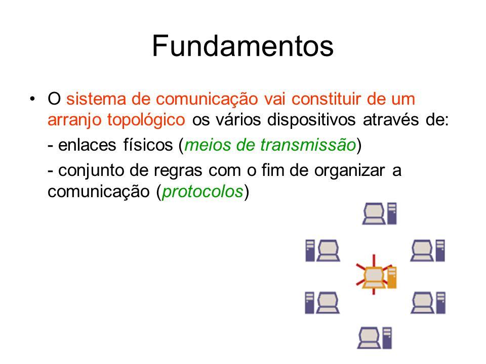 Fundamentos O sistema de comunicação vai constituir de um arranjo topológico os vários dispositivos através de: