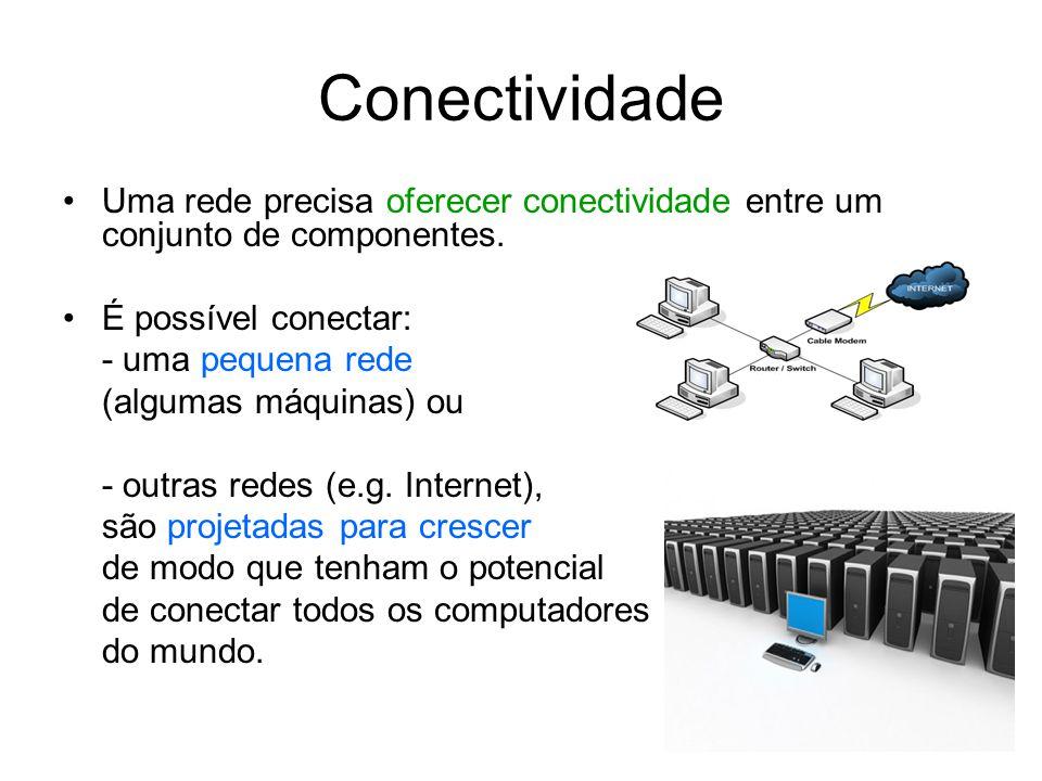 Conectividade Uma rede precisa oferecer conectividade entre um conjunto de componentes. É possível conectar: