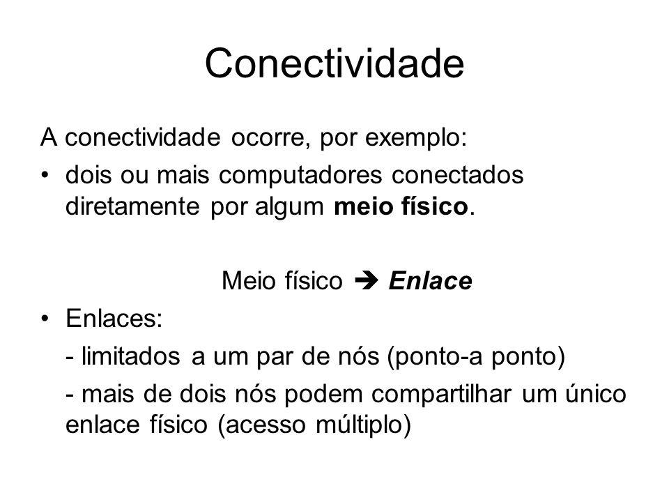 Conectividade A conectividade ocorre, por exemplo: