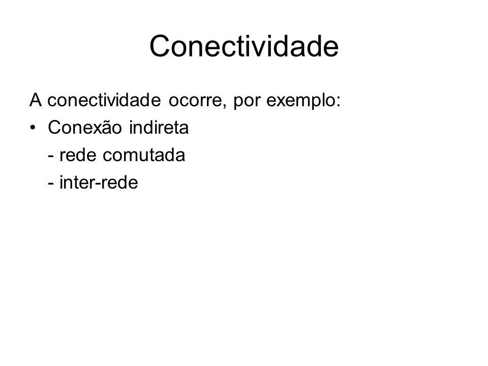 Conectividade A conectividade ocorre, por exemplo: Conexão indireta