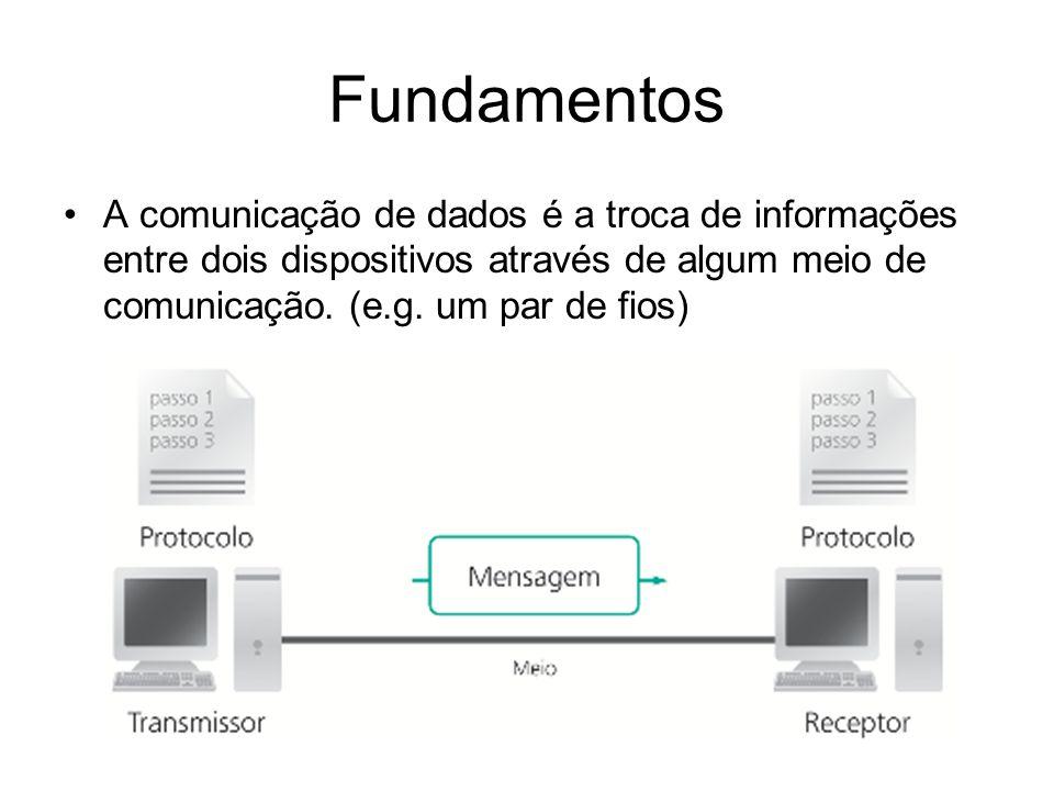 Fundamentos A comunicação de dados é a troca de informações entre dois dispositivos através de algum meio de comunicação.