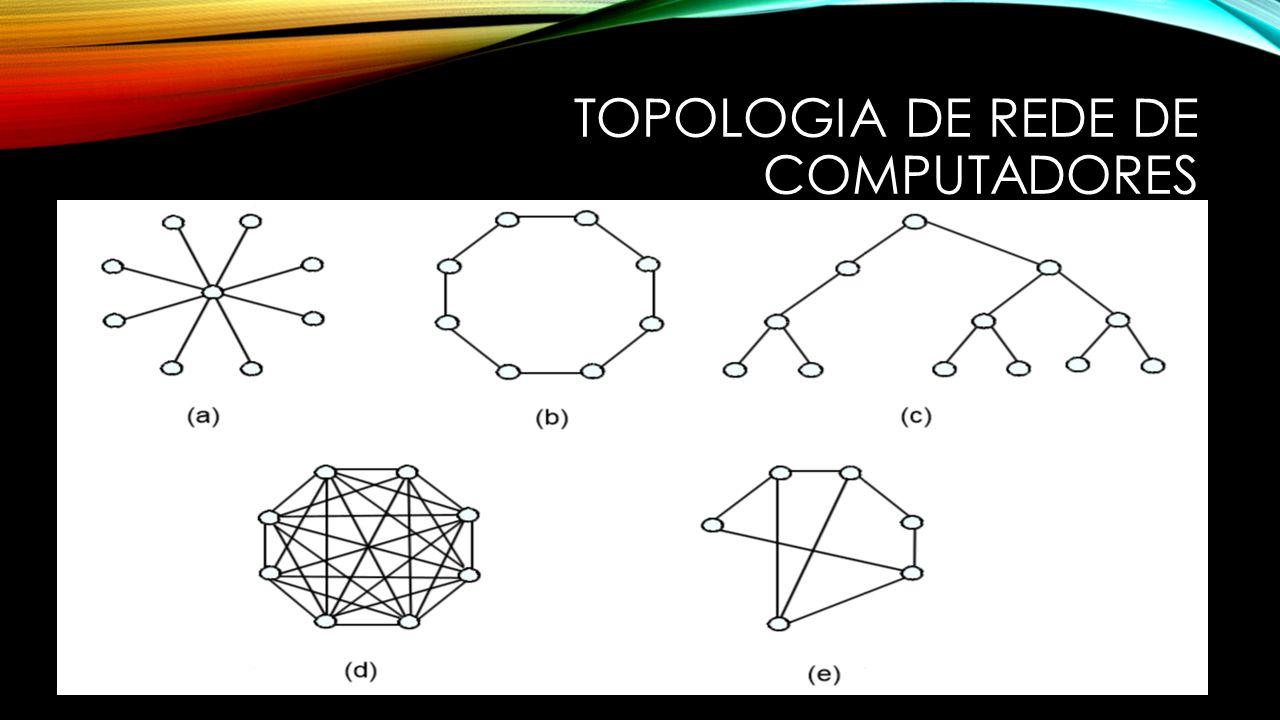 TOPOLOGIA DE REDE DE COMPUTADORES