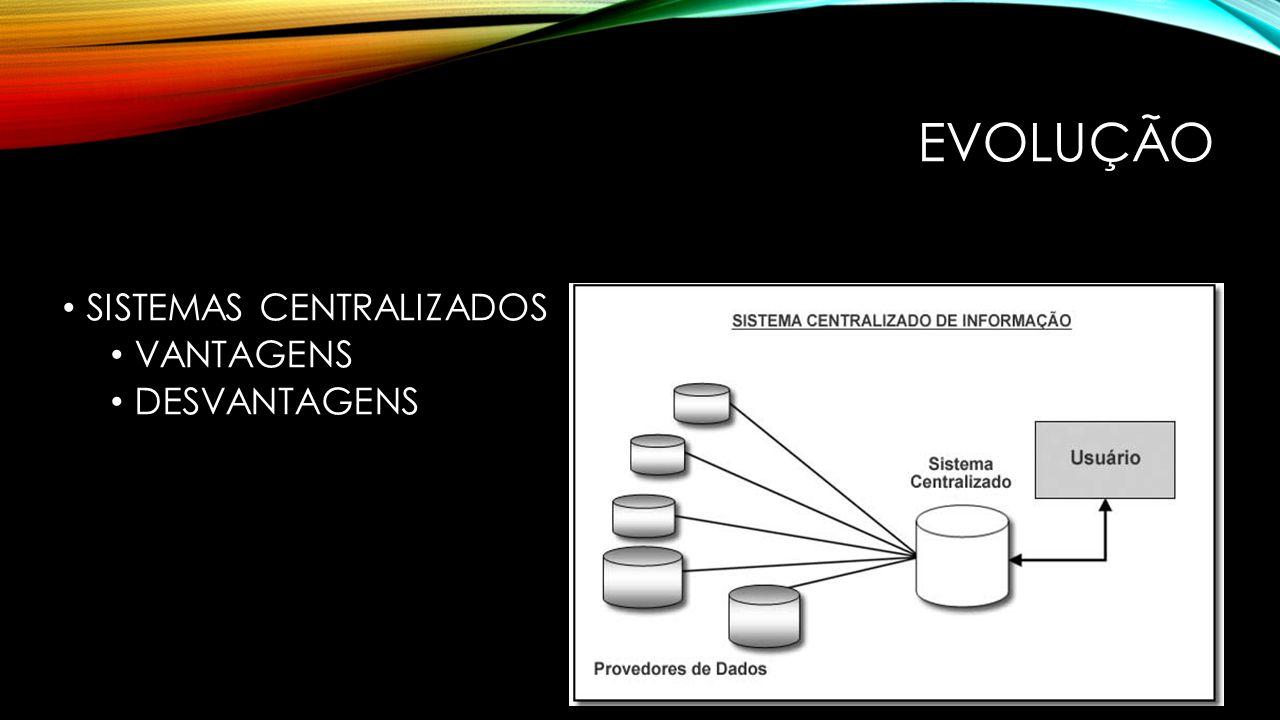 EVOLUÇÃO SISTEMAS CENTRALIZADOS VANTAGENS DESVANTAGENS