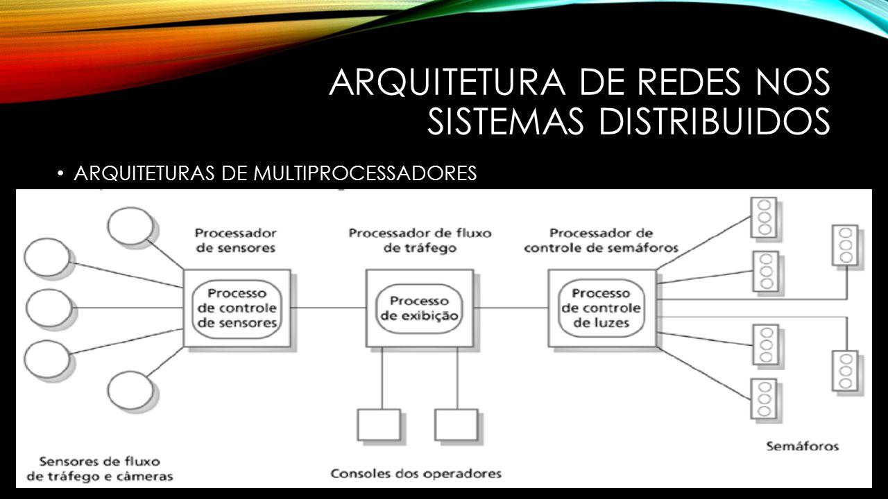 ARQUITETURA DE REDES NOS SISTEMAS DISTRIBUIDOS