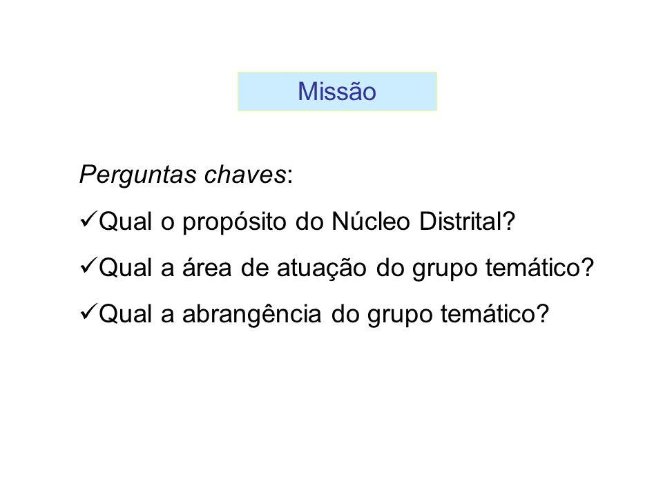 Missão Perguntas chaves: Qual o propósito do Núcleo Distrital Qual a área de atuação do grupo temático