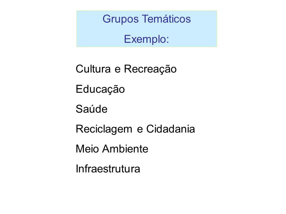 Grupos Temáticos Exemplo: Cultura e Recreação. Educação. Saúde. Reciclagem e Cidadania. Meio Ambiente.