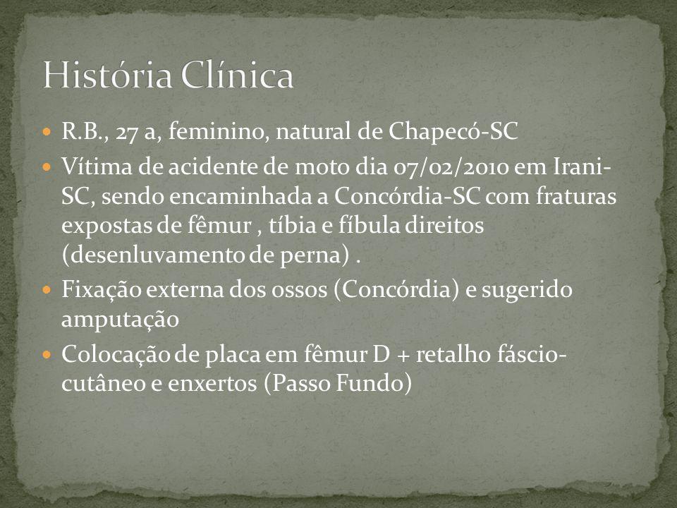 História Clínica R.B., 27 a, feminino, natural de Chapecó-SC