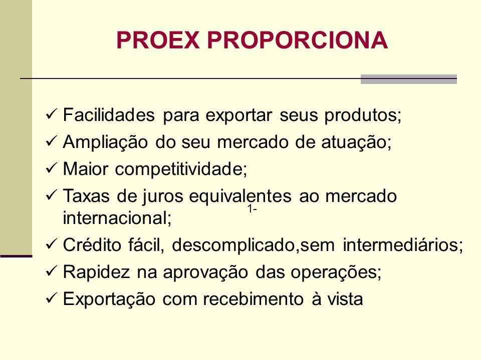 PROEX PROPORCIONA Facilidades para exportar seus produtos;