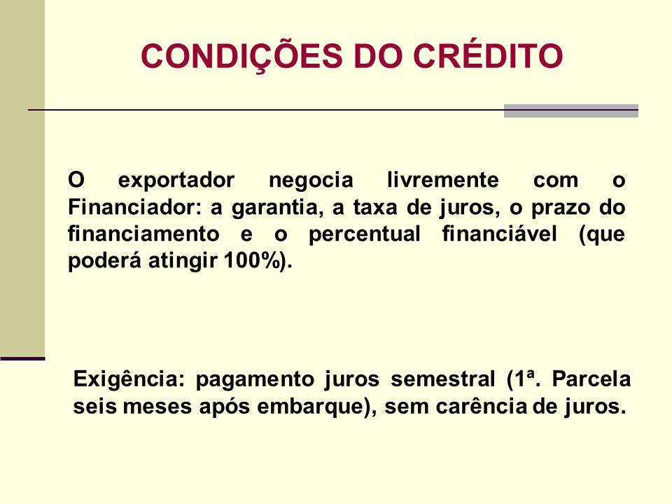 CONDIÇÕES DO CRÉDITO