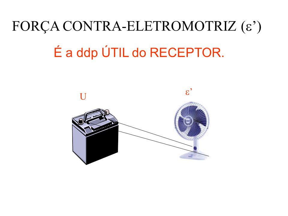 FORÇA CONTRA-ELETROMOTRIZ (')