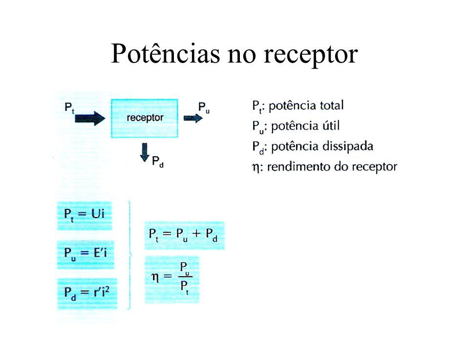 Potências no receptor