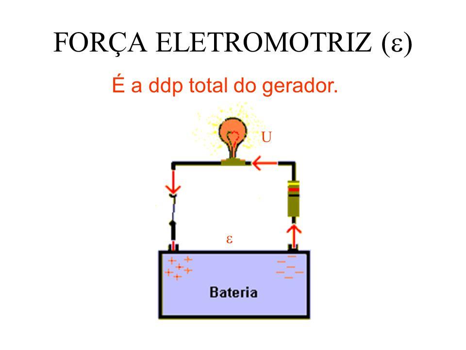 FORÇA ELETROMOTRIZ ()
