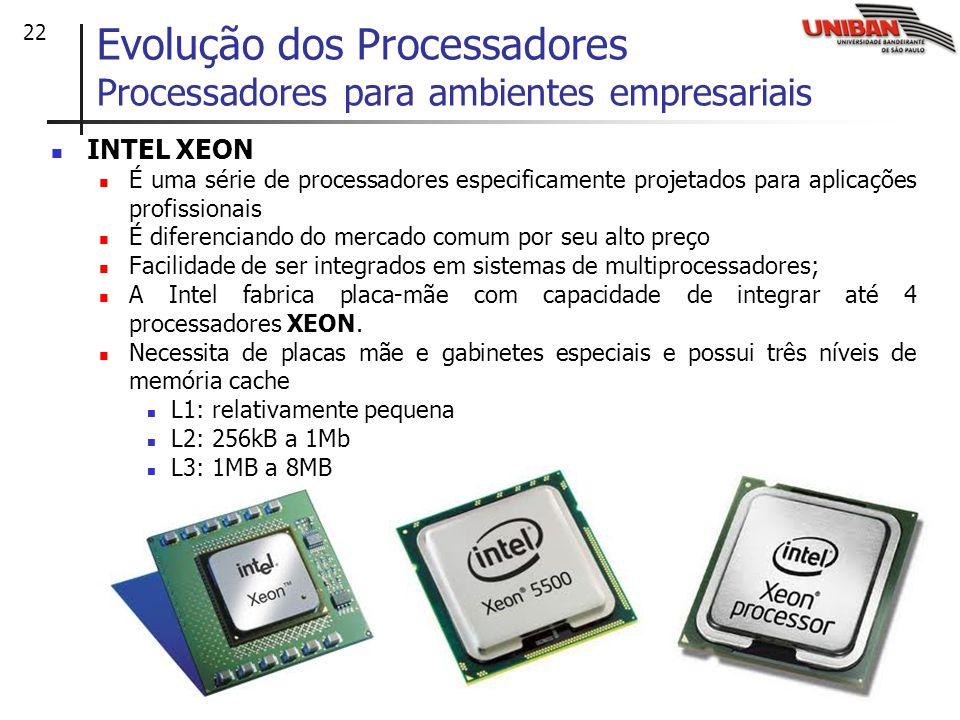 Evolução dos Processadores Processadores para ambientes empresariais