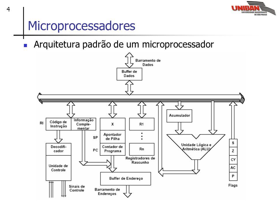 Microprocessadores Arquitetura padrão de um microprocessador