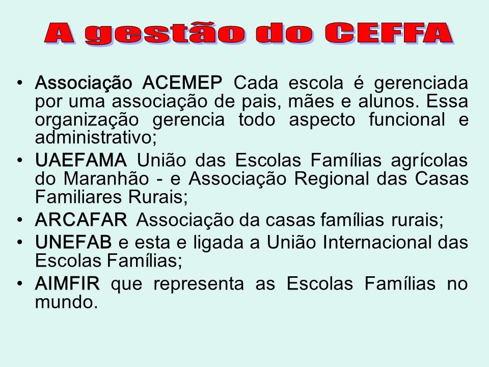 A gestão do CEFFA