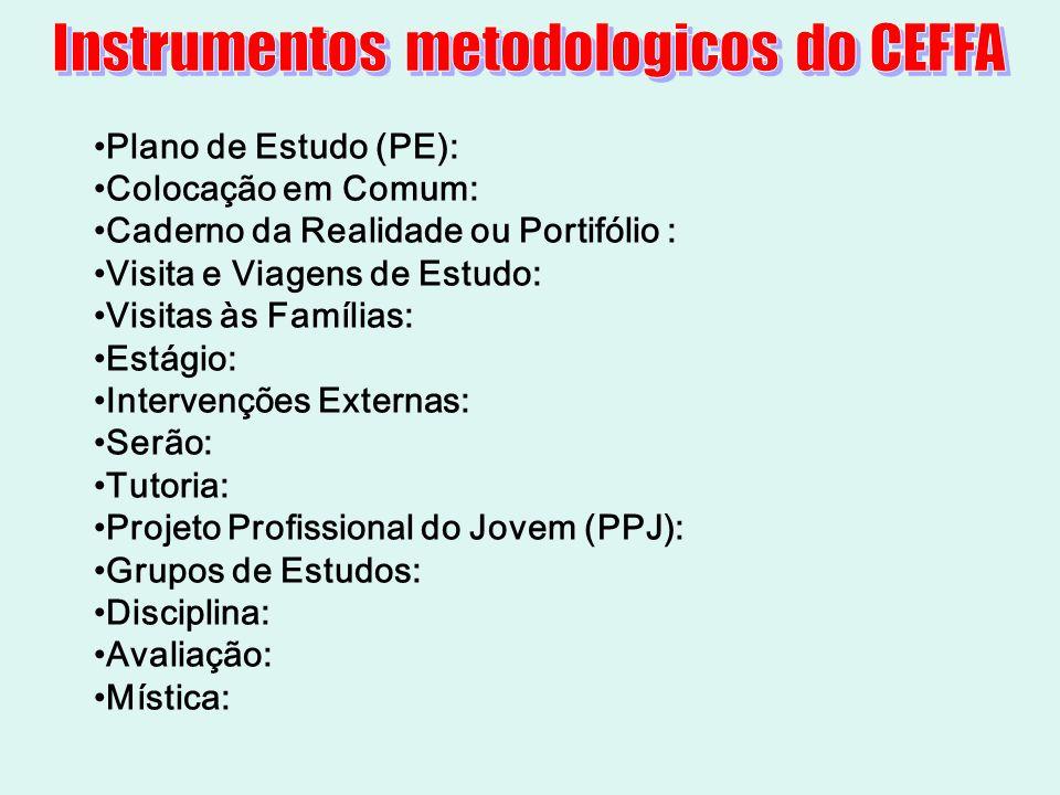 Instrumentos metodologicos do CEFFA