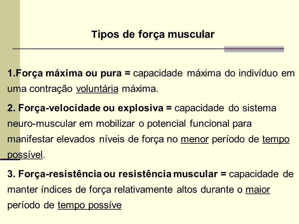 Tipos de força muscular