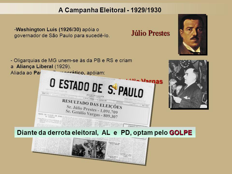 Júlio Prestes A Campanha Eleitoral - 1929/1930 Getúlio Vargas