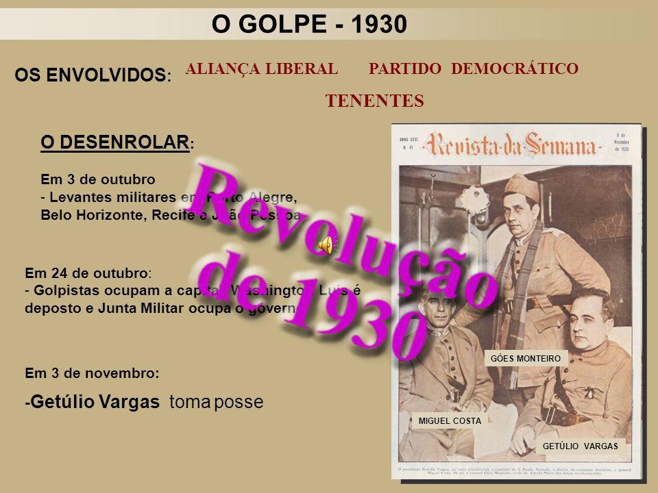 O GOLPE - 1930 OS ENVOLVIDOS: O DESENROLAR: ALIANÇA LIBERAL