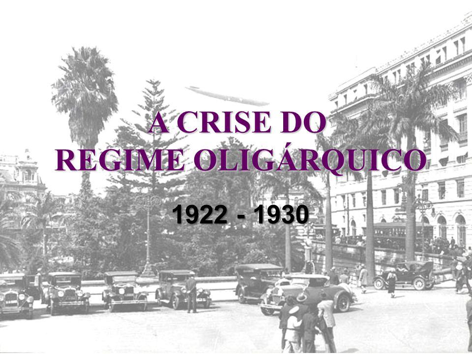 A CRISE DO REGIME OLIGÁRQUICO