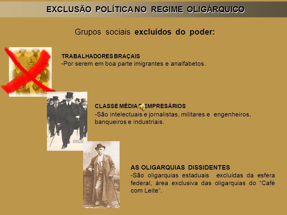 EXCLUSÃO POLÍTICA NO REGIME OLIGÁRQUICO